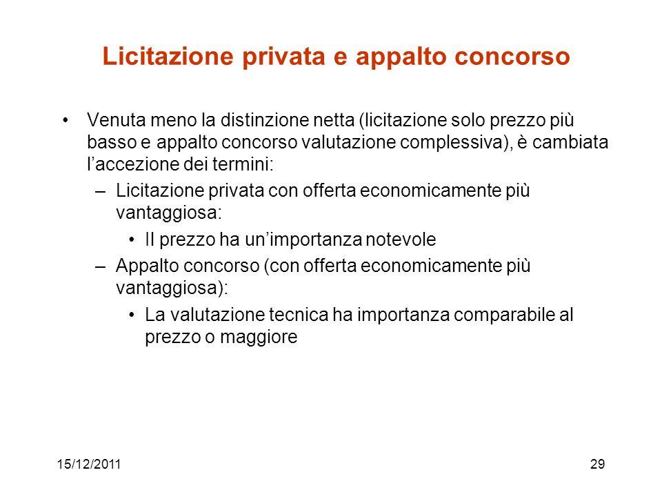 15/12/201129 Licitazione privata e appalto concorso Venuta meno la distinzione netta (licitazione solo prezzo più basso e appalto concorso valutazione