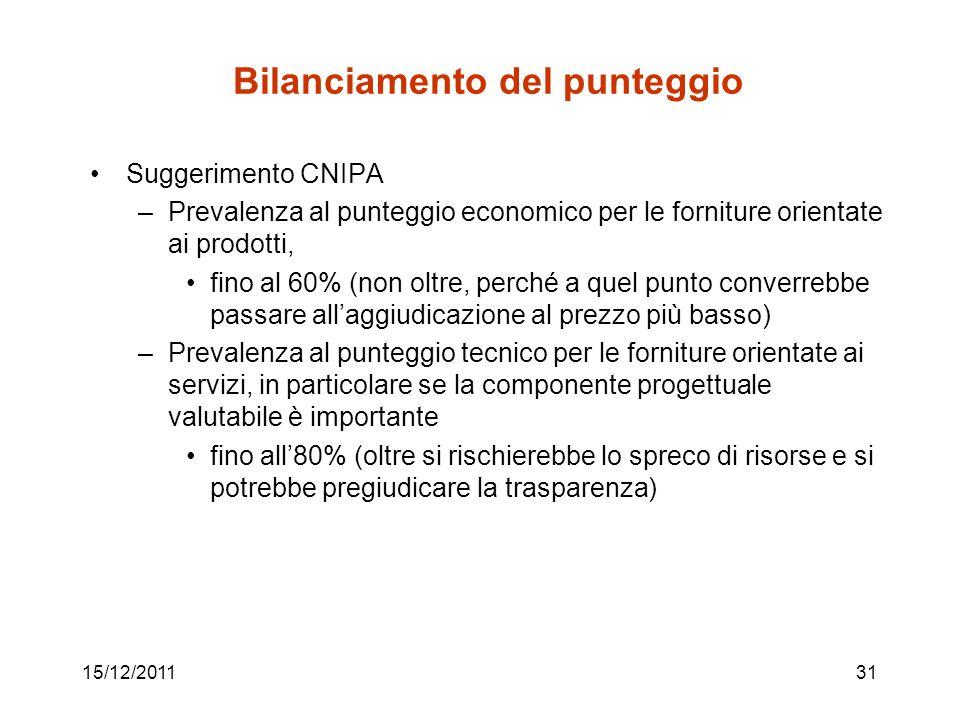 15/12/201131 Bilanciamento del punteggio Suggerimento CNIPA –Prevalenza al punteggio economico per le forniture orientate ai prodotti, fino al 60% (no