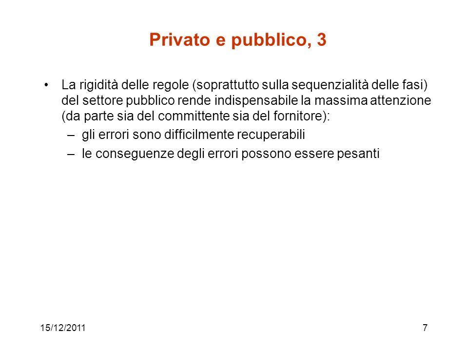 15/12/20117 Privato e pubblico, 3 La rigidità delle regole (soprattutto sulla sequenzialità delle fasi) del settore pubblico rende indispensabile la m