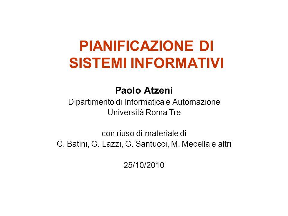 25/10/2010SINF -03- Pianificazione di sistemi informativi22 Pianificazione, quadro comune Definizione di obiettivi e priorità Analisi e valutazione dell esistente Proposta a lungo termine Definizione iniziative a breve-medio termine