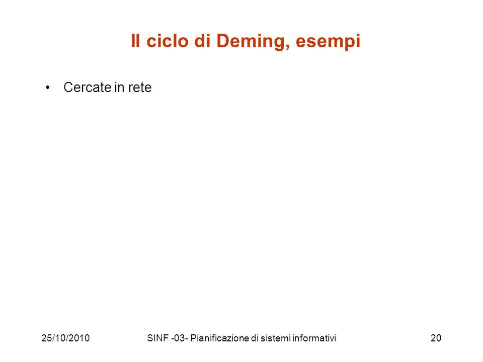 25/10/2010SINF -03- Pianificazione di sistemi informativi20 Il ciclo di Deming, esempi Cercate in rete