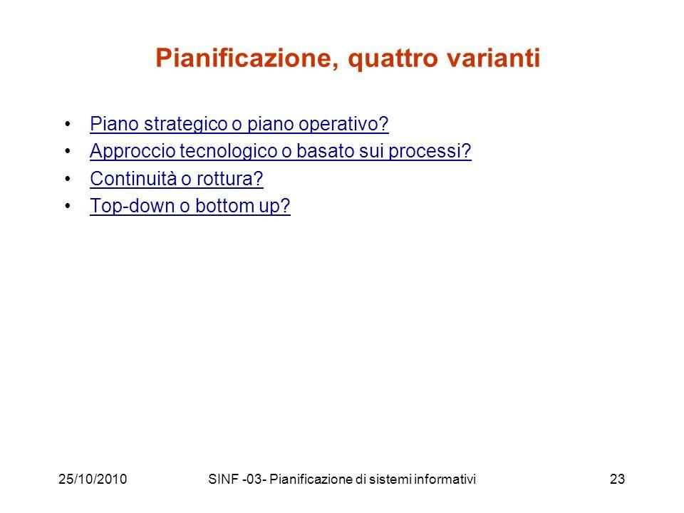 25/10/2010SINF -03- Pianificazione di sistemi informativi23 Pianificazione, quattro varianti Piano strategico o piano operativo.