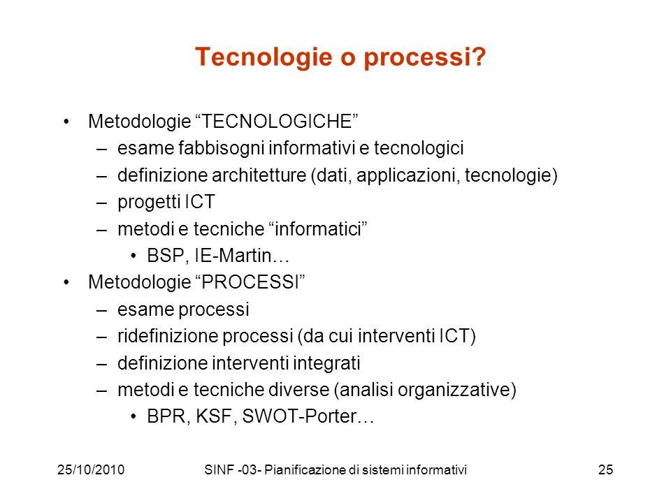 25/10/2010SINF -03- Pianificazione di sistemi informativi25 Tecnologie o processi.