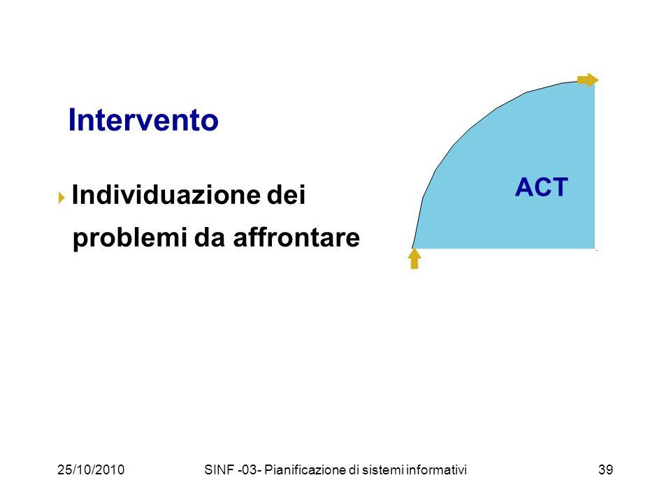 25/10/2010SINF -03- Pianificazione di sistemi informativi39 ACT Intervento Individuazione dei problemi da affrontare