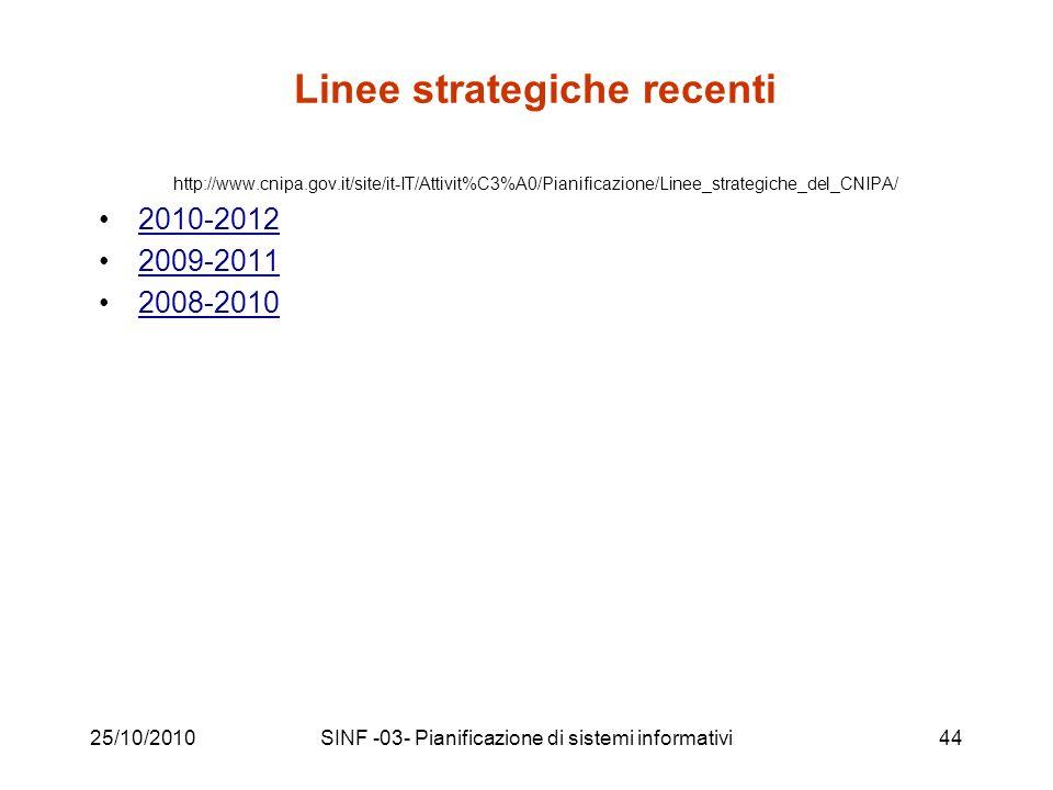 25/10/2010SINF -03- Pianificazione di sistemi informativi44 Linee strategiche recenti http://www.cnipa.gov.it/site/it-IT/Attivit%C3%A0/Pianificazione/Linee_strategiche_del_CNIPA/ 2010-2012 2009-2011 2008-2010