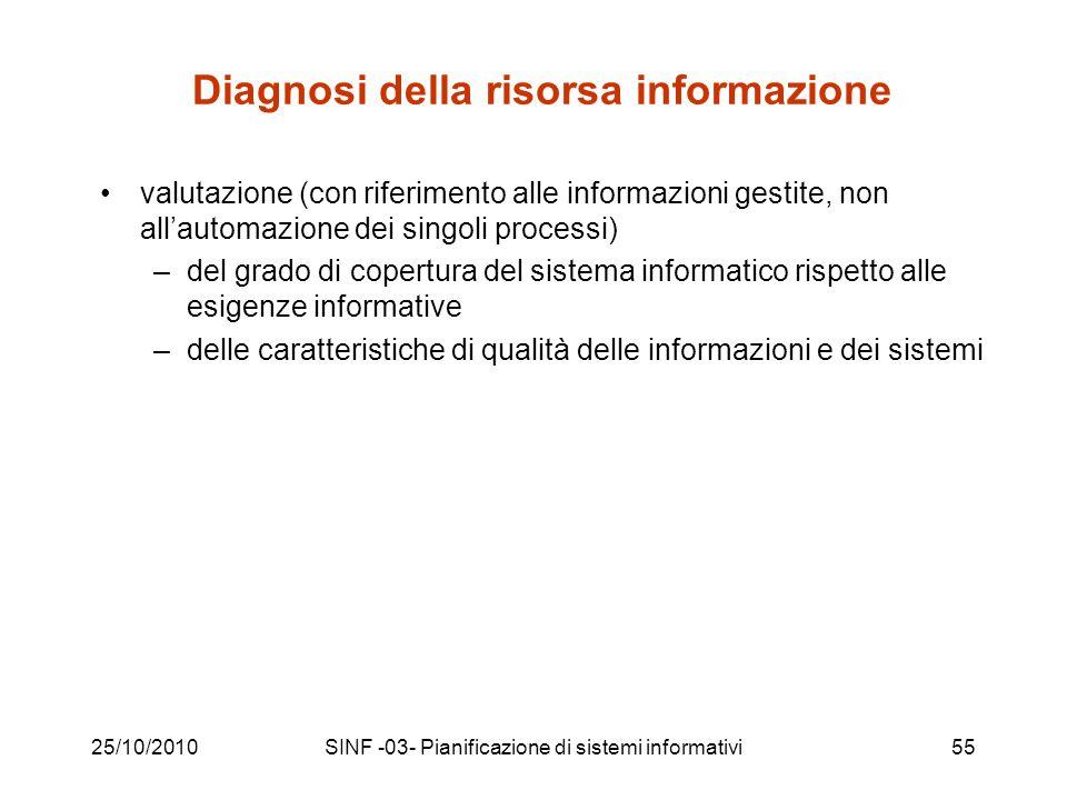 25/10/2010SINF -03- Pianificazione di sistemi informativi55 Diagnosi della risorsa informazione valutazione (con riferimento alle informazioni gestite, non allautomazione dei singoli processi) –del grado di copertura del sistema informatico rispetto alle esigenze informative –delle caratteristiche di qualità delle informazioni e dei sistemi
