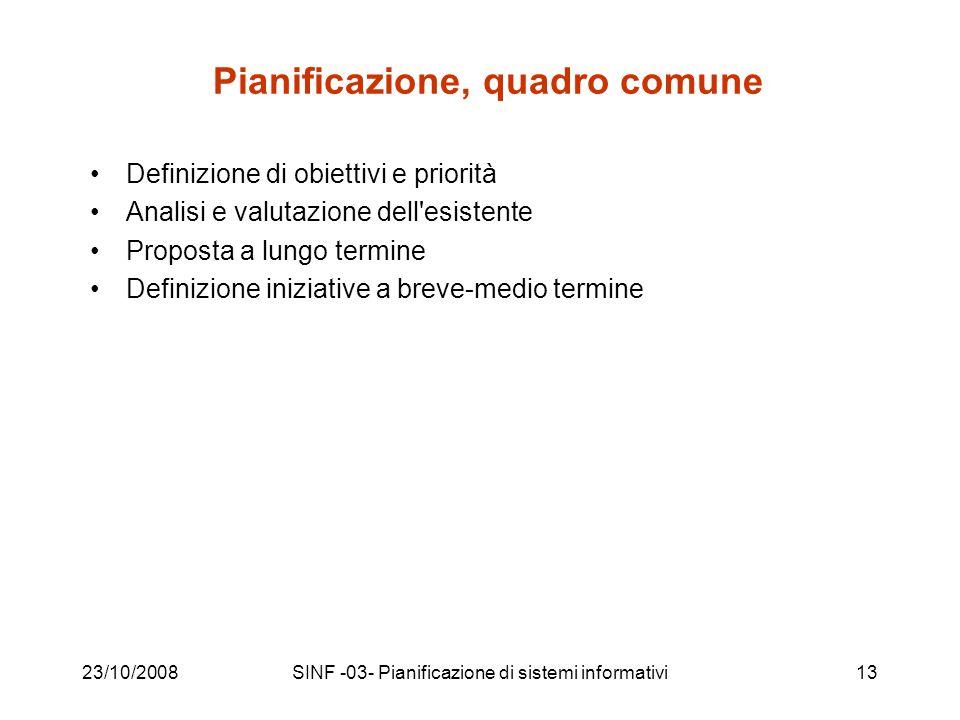 23/10/2008SINF -03- Pianificazione di sistemi informativi13 Pianificazione, quadro comune Definizione di obiettivi e priorità Analisi e valutazione dell esistente Proposta a lungo termine Definizione iniziative a breve-medio termine