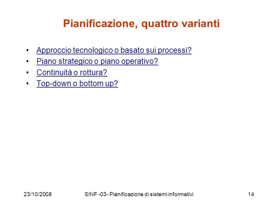 23/10/2008SINF -03- Pianificazione di sistemi informativi14 Pianificazione, quattro varianti Approccio tecnologico o basato sui processi.