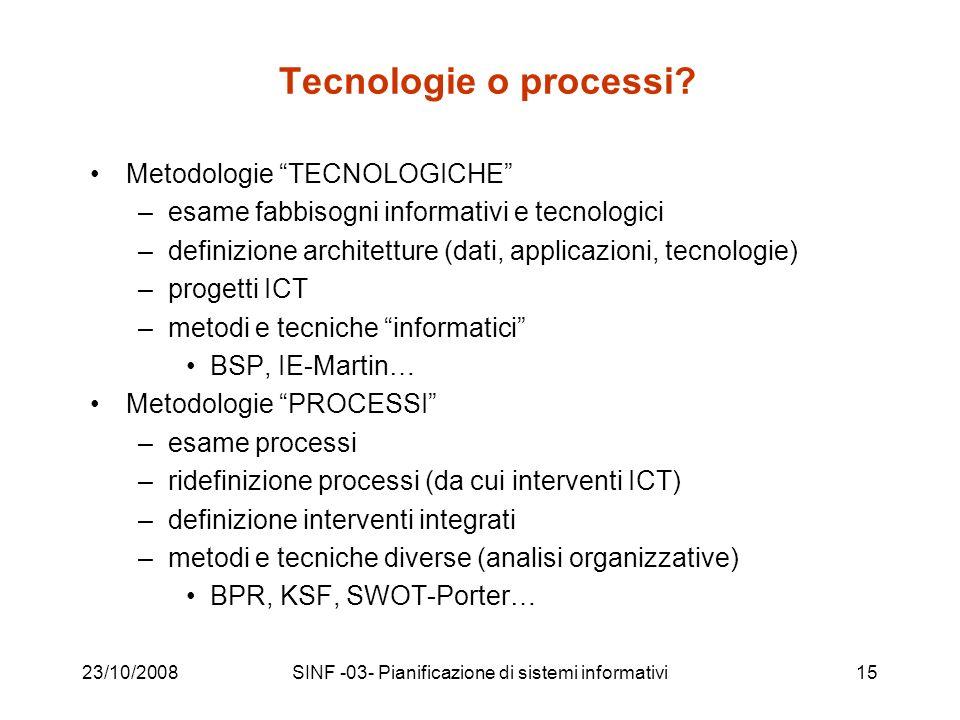 23/10/2008SINF -03- Pianificazione di sistemi informativi15 Tecnologie o processi.