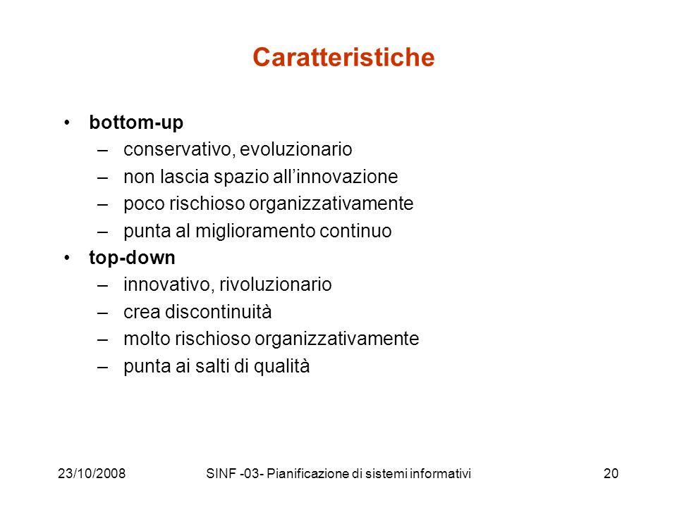 23/10/2008SINF -03- Pianificazione di sistemi informativi20 Caratteristiche bottom-up – conservativo, evoluzionario – non lascia spazio allinnovazione – poco rischioso organizzativamente – punta al miglioramento continuo top-down – innovativo, rivoluzionario – crea discontinuità – molto rischioso organizzativamente – punta ai salti di qualità