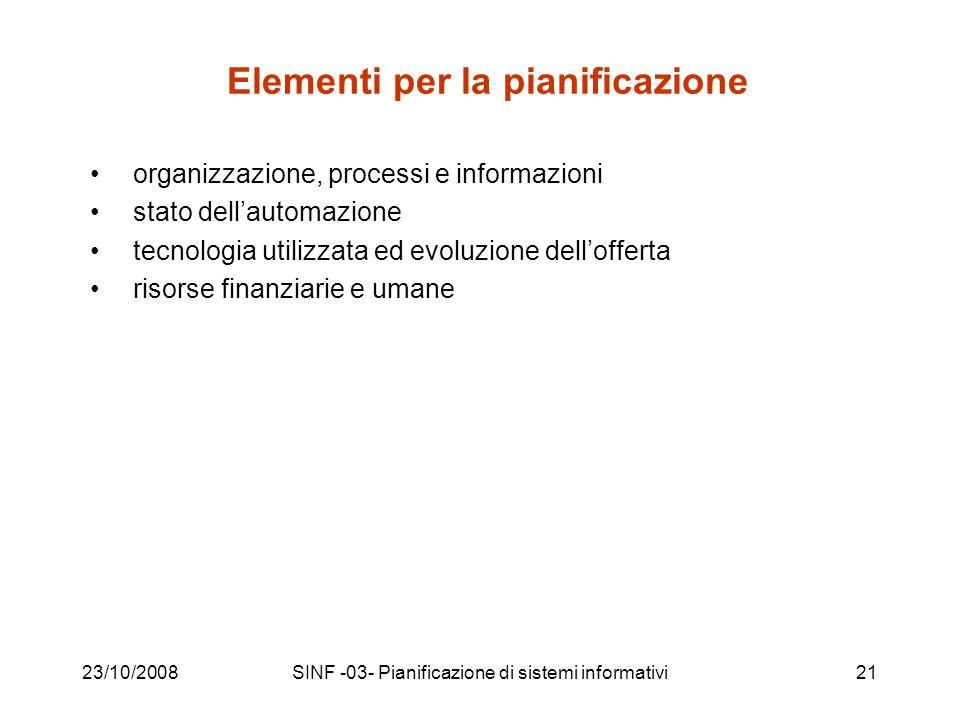 23/10/2008SINF -03- Pianificazione di sistemi informativi21 Elementi per la pianificazione organizzazione, processi e informazioni stato dellautomazione tecnologia utilizzata ed evoluzione dellofferta risorse finanziarie e umane
