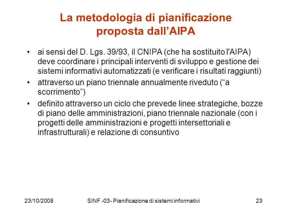 23/10/2008SINF -03- Pianificazione di sistemi informativi23 La metodologia di pianificazione proposta dallAIPA ai sensi del D.