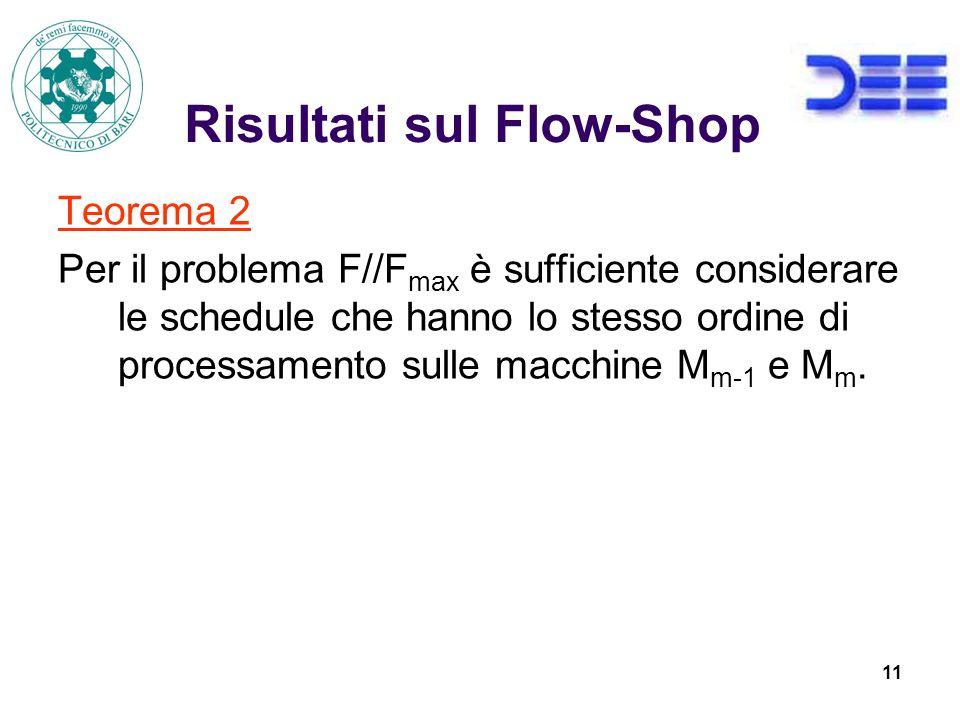 11 Risultati sul Flow-Shop Teorema 2 Per il problema F//F max è sufficiente considerare le schedule che hanno lo stesso ordine di processamento sulle macchine M m-1 e M m.