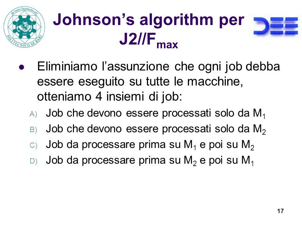 17 Johnsons algorithm per J2//F max Eliminiamo lassunzione che ogni job debba essere eseguito su tutte le macchine, otteniamo 4 insiemi di job: A) Job che devono essere processati solo da M 1 B) Job che devono essere processati solo da M 2 C) Job da processare prima su M 1 e poi su M 2 D) Job da processare prima su M 2 e poi su M 1