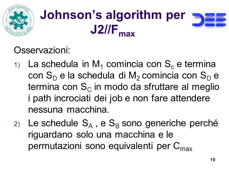 19 Johnsons algorithm per J2//F max Osservazioni: 1) La schedula in M 1 comincia con S c e termina con S D e la schedula di M 2 comincia con S D e termina con S C in modo da sfruttare al meglio i path incrociati dei job e non fare attendere nessuna macchina.