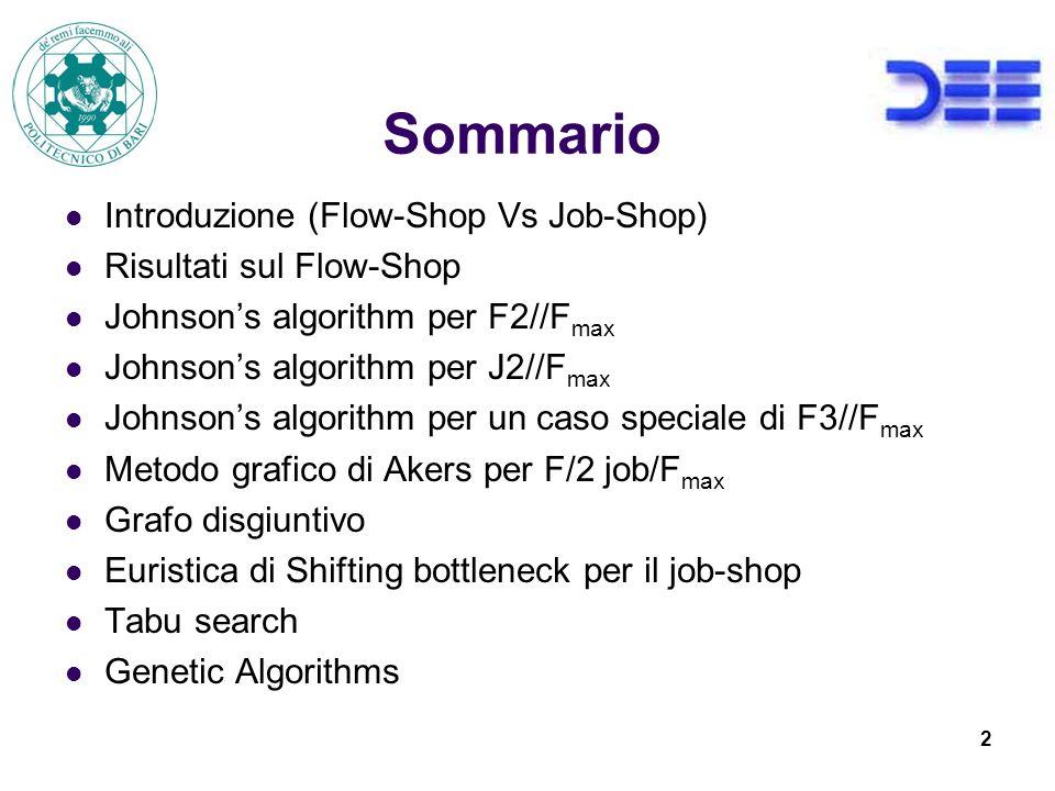 2 Sommario Introduzione (Flow-Shop Vs Job-Shop) Risultati sul Flow-Shop Johnsons algorithm per F2//F max Johnsons algorithm per J2//F max Johnsons algorithm per un caso speciale di F3//F max Metodo grafico di Akers per F/2 job/F max Grafo disgiuntivo Euristica di Shifting bottleneck per il job-shop Tabu search Genetic Algorithms