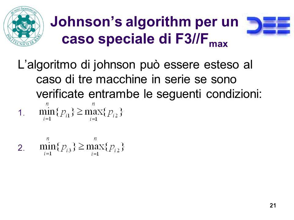 21 Johnsons algorithm per un caso speciale di F3//F max Lalgoritmo di johnson può essere esteso al caso di tre macchine in serie se sono verificate entrambe le seguenti condizioni: 1.