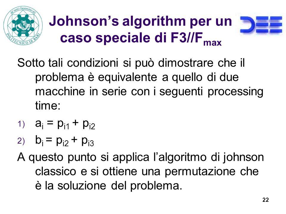 22 Johnsons algorithm per un caso speciale di F3//F max Sotto tali condizioni si può dimostrare che il problema è equivalente a quello di due macchine in serie con i seguenti processing time: 1) a i = p i1 + p i2 2) b i = p i2 + p i3 A questo punto si applica lalgoritmo di johnson classico e si ottiene una permutazione che è la soluzione del problema.