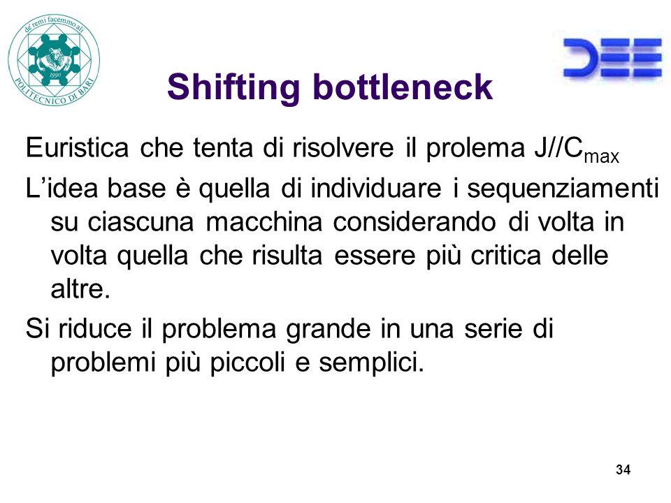 34 Shifting bottleneck Euristica che tenta di risolvere il prolema J//C max Lidea base è quella di individuare i sequenziamenti su ciascuna macchina considerando di volta in volta quella che risulta essere più critica delle altre.