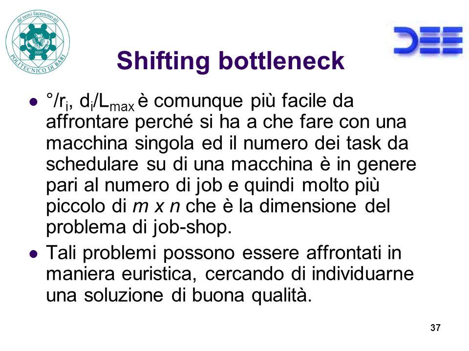 37 Shifting bottleneck °/r i, d i /L max è comunque più facile da affrontare perché si ha a che fare con una macchina singola ed il numero dei task da schedulare su di una macchina è in genere pari al numero di job e quindi molto più piccolo di m x n che è la dimensione del problema di job-shop.