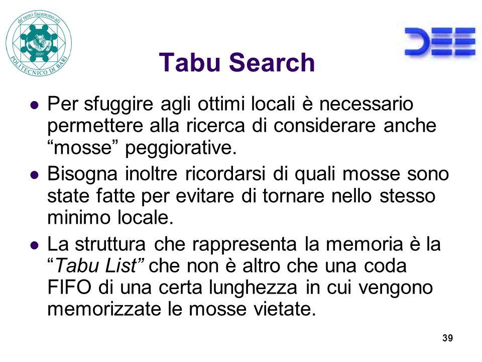 39 Tabu Search Per sfuggire agli ottimi locali è necessario permettere alla ricerca di considerare anche mosse peggiorative.