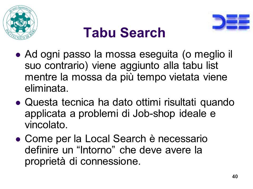 40 Tabu Search Ad ogni passo la mossa eseguita (o meglio il suo contrario) viene aggiunto alla tabu list mentre la mossa da più tempo vietata viene eliminata.