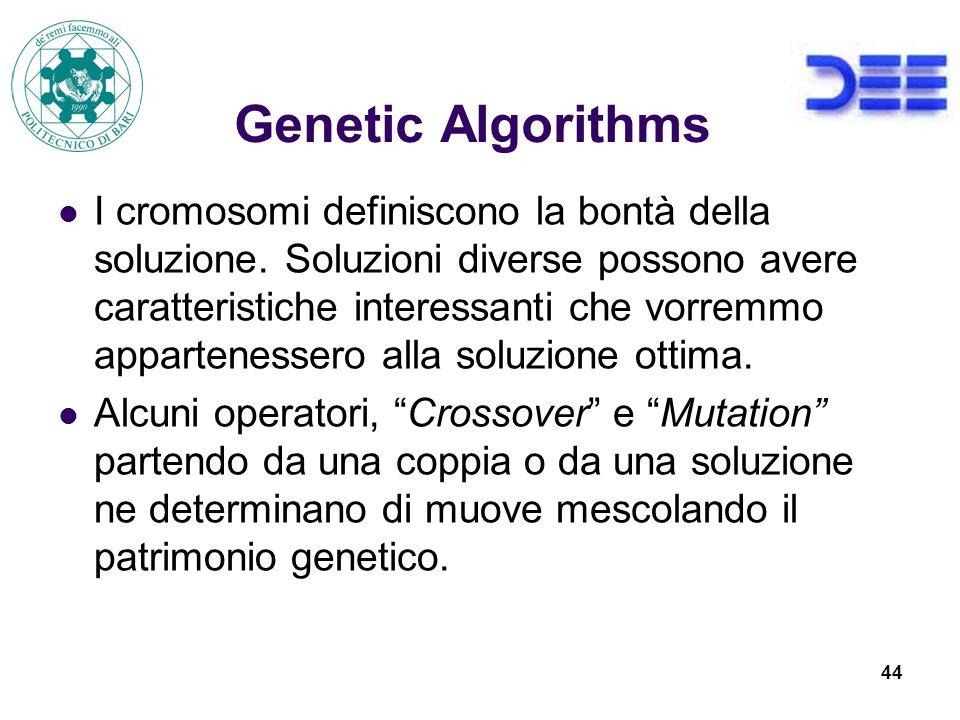 44 Genetic Algorithms I cromosomi definiscono la bontà della soluzione.