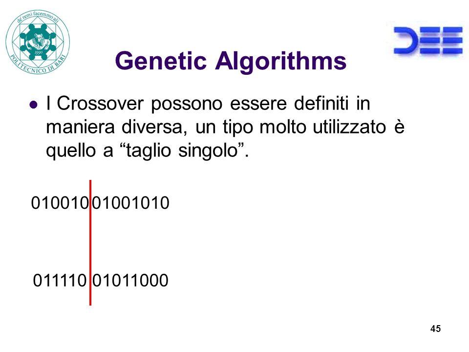 45 Genetic Algorithms I Crossover possono essere definiti in maniera diversa, un tipo molto utilizzato è quello a taglio singolo.