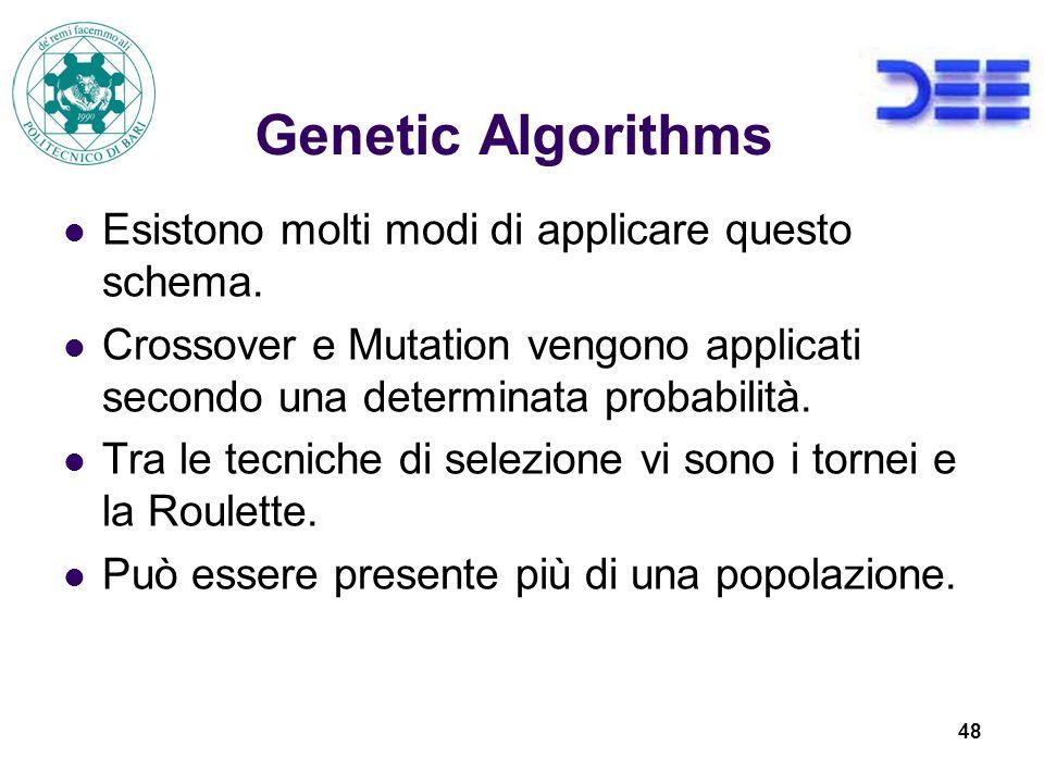 48 Genetic Algorithms Esistono molti modi di applicare questo schema.