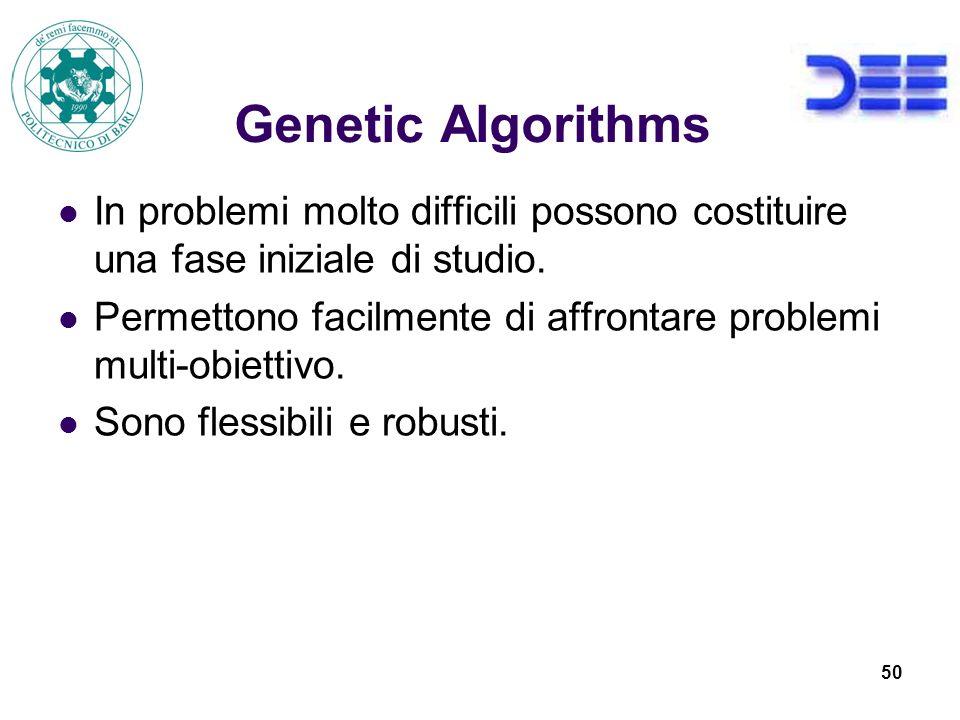 50 Genetic Algorithms In problemi molto difficili possono costituire una fase iniziale di studio.