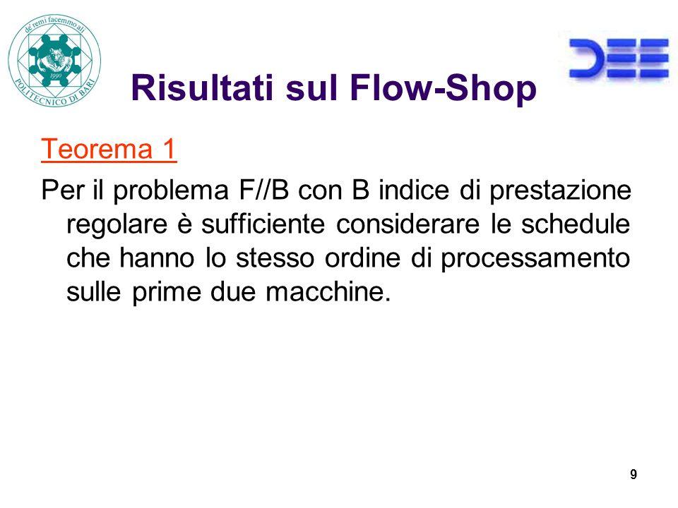 10 Risultati sul Flow-Shop Dim.Consideriamo una schedula S.
