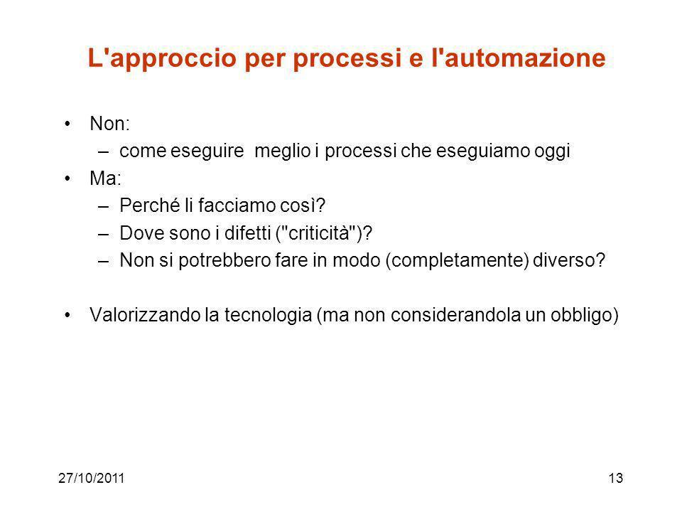 27/10/201112 Comunicazione Controllo di gestione AZIENDA Acquisti Catena di clienti - fornitori interni Ma... limpresa genera valore e profitto attrav