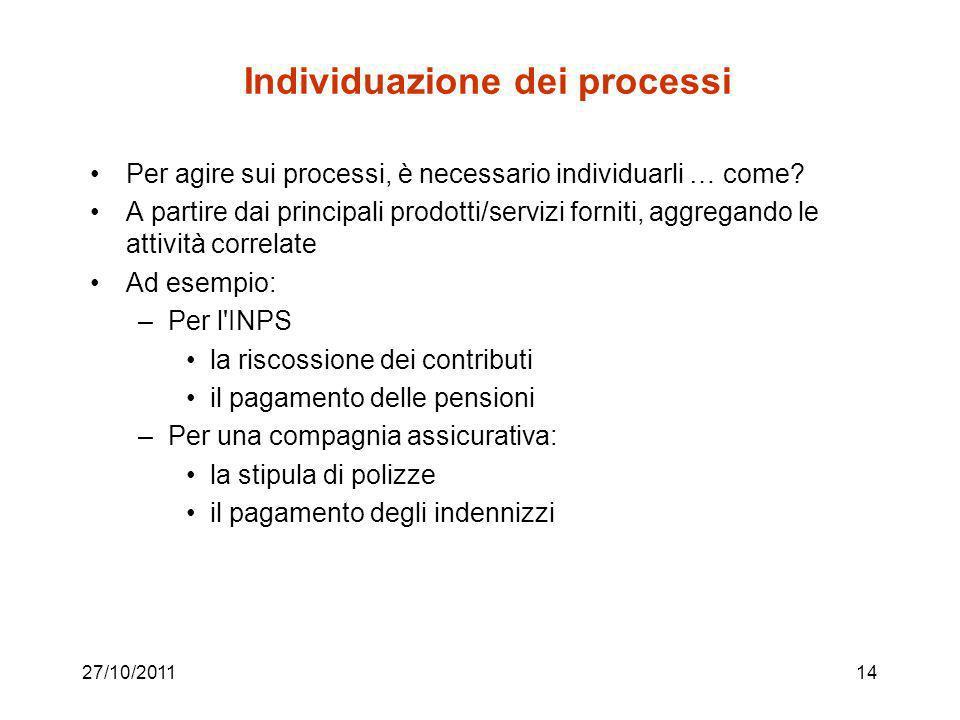 27/10/201113 L'approccio per processi e l'automazione Non: –come eseguire meglio i processi che eseguiamo oggi Ma: –Perché li facciamo così? –Dove son