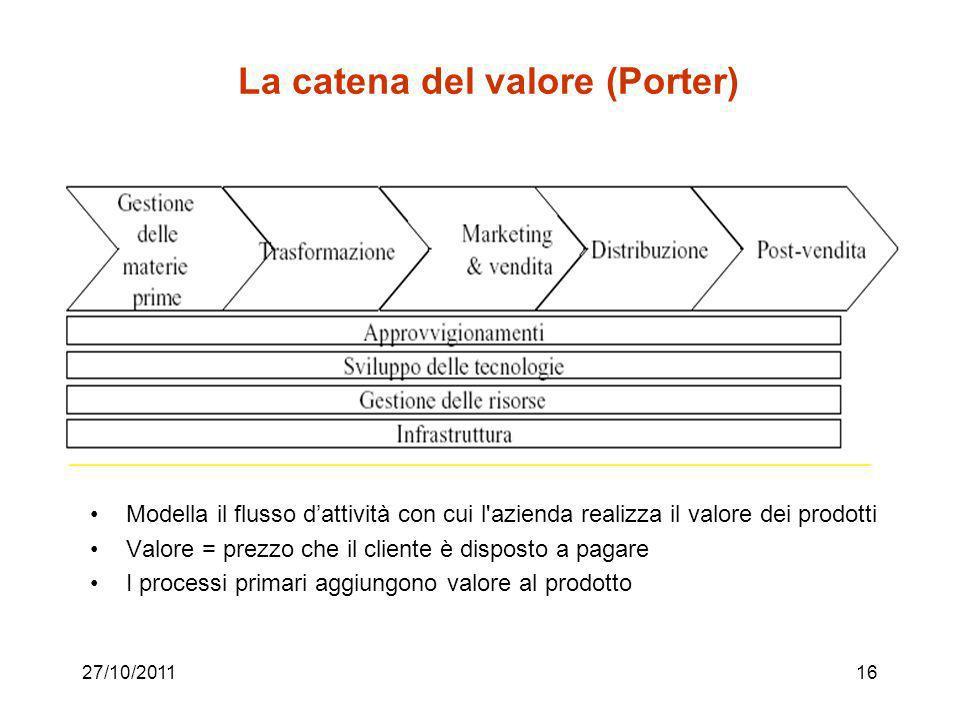 27/10/201115 Classificazione dei processi Processi primari –processi finalizzati al raggiungimento della missione fondamentale dellente e alla soddisf
