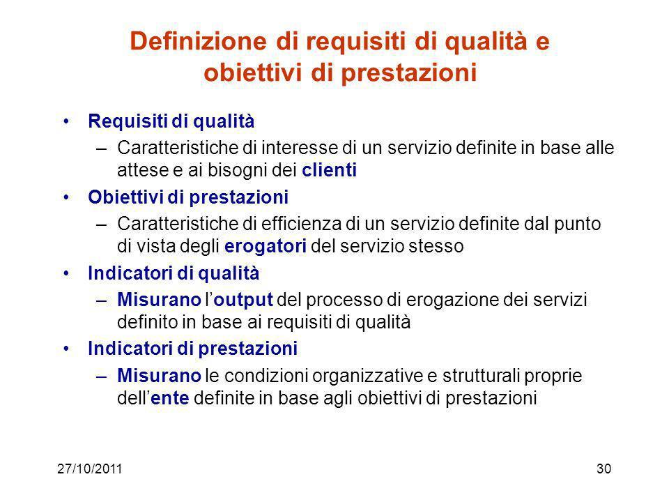 27/10/201129 Identificazione del servizio Definizione dello scopo (