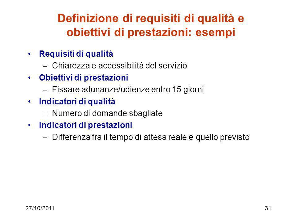 27/10/201130 Definizione di requisiti di qualità e obiettivi di prestazioni Requisiti di qualità –Caratteristiche di interesse di un servizio definite