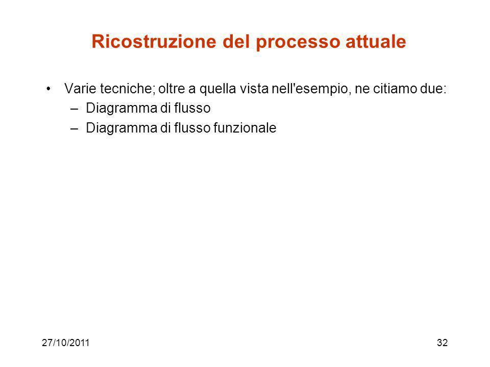 27/10/201131 Definizione di requisiti di qualità e obiettivi di prestazioni: esempi Requisiti di qualità –Chiarezza e accessibilità del servizio Obiet