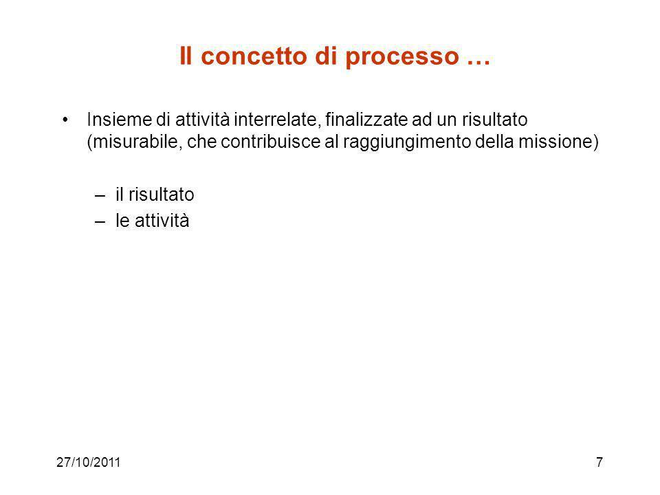 27/10/20117 Il concetto di processo … Insieme di attività interrelate, finalizzate ad un risultato (misurabile, che contribuisce al raggiungimento della missione) –il risultato –le attività
