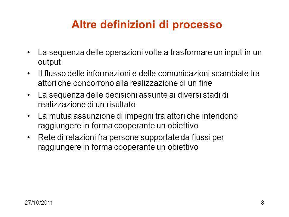 27/10/20117 Il concetto di processo … Insieme di attività interrelate, finalizzate ad un risultato (misurabile, che contribuisce al raggiungimento del