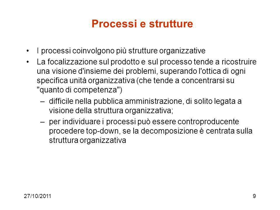 27/10/20118 Altre definizioni di processo La sequenza delle operazioni volte a trasformare un input in un output Il flusso delle informazioni e delle