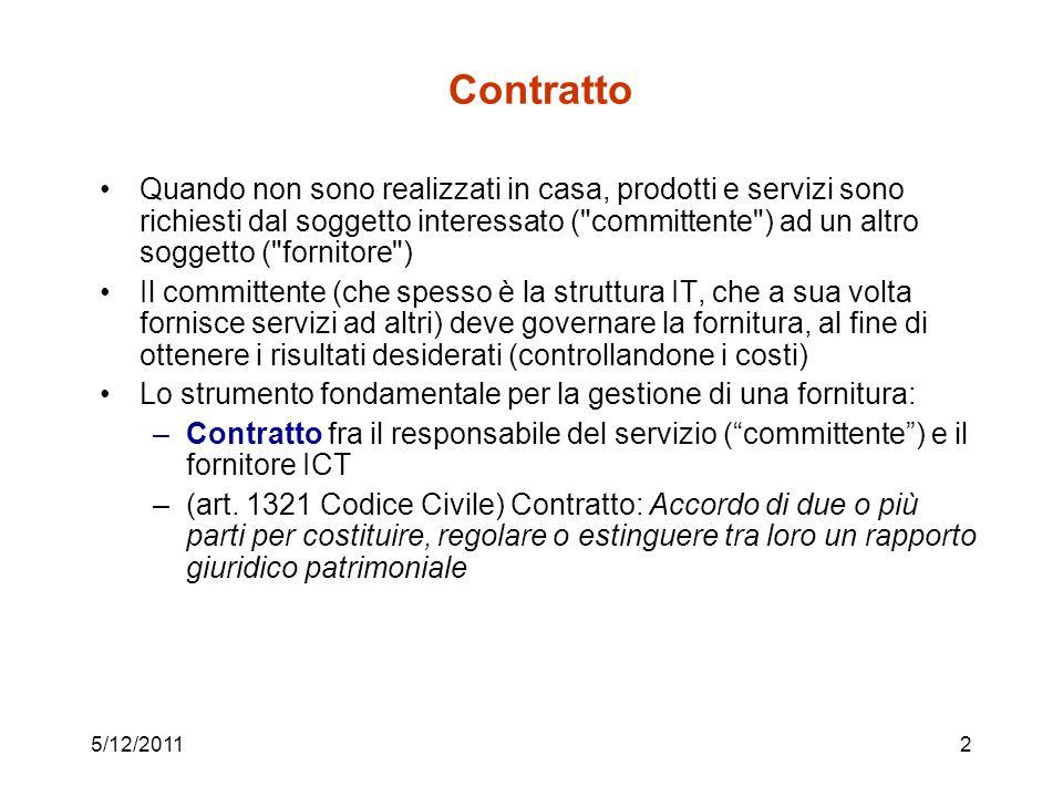 5/12/20112 Contratto Quando non sono realizzati in casa, prodotti e servizi sono richiesti dal soggetto interessato (