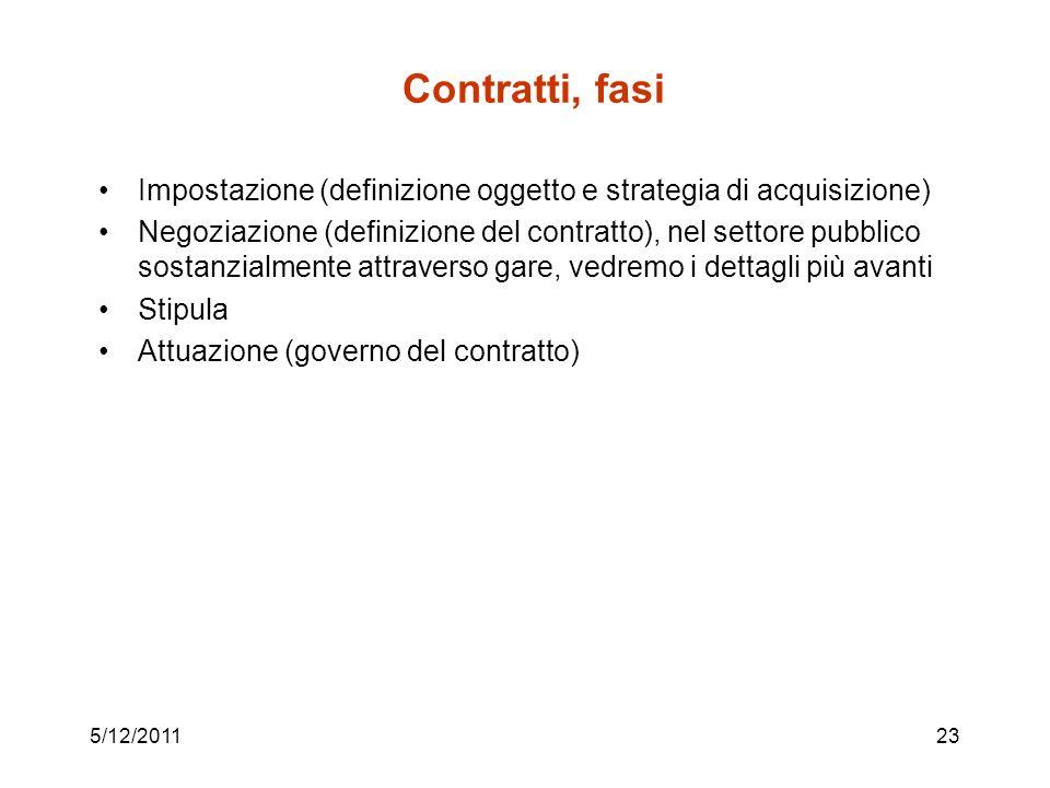 5/12/201123 Contratti, fasi Impostazione (definizione oggetto e strategia di acquisizione) Negoziazione (definizione del contratto), nel settore pubbl