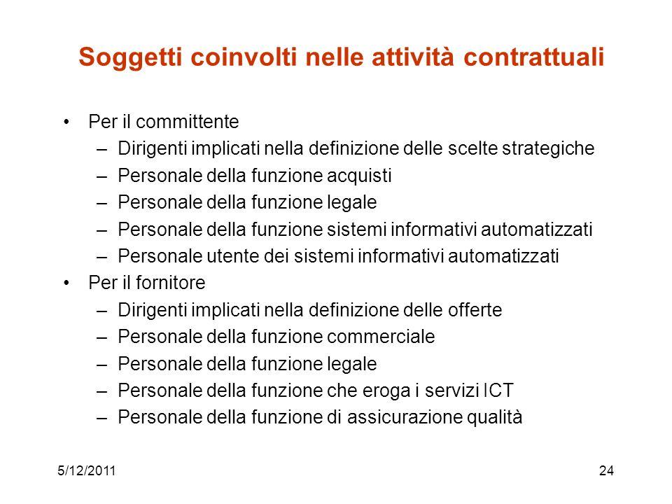 5/12/201124 Soggetti coinvolti nelle attività contrattuali Per il committente –Dirigenti implicati nella definizione delle scelte strategiche –Persona