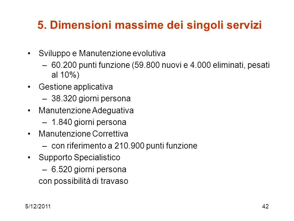 5. Dimensioni massime dei singoli servizi Sviluppo e Manutenzione evolutiva –60.200 punti funzione (59.800 nuovi e 4.000 eliminati, pesati al 10%) Ges