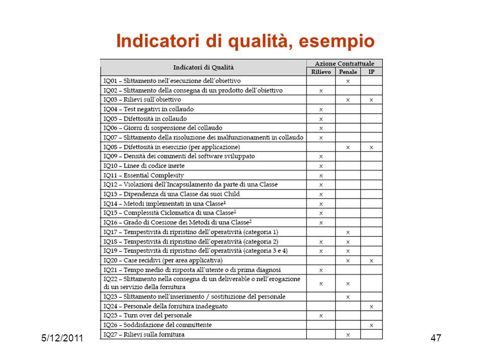 Indicatori di qualità, esempio 5/12/201147