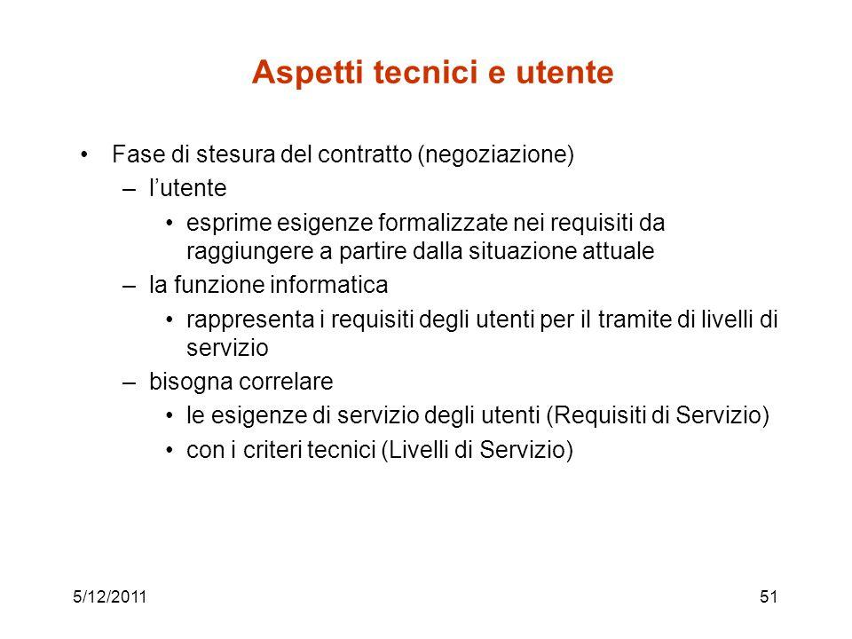 5/12/201151 Aspetti tecnici e utente Fase di stesura del contratto (negoziazione) –lutente esprime esigenze formalizzate nei requisiti da raggiungere