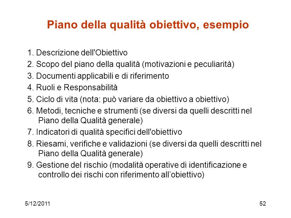 Piano della qualità obiettivo, esempio 1. Descrizione dell'Obiettivo 2. Scopo del piano della qualità (motivazioni e peculiarità) 3. Documenti applica