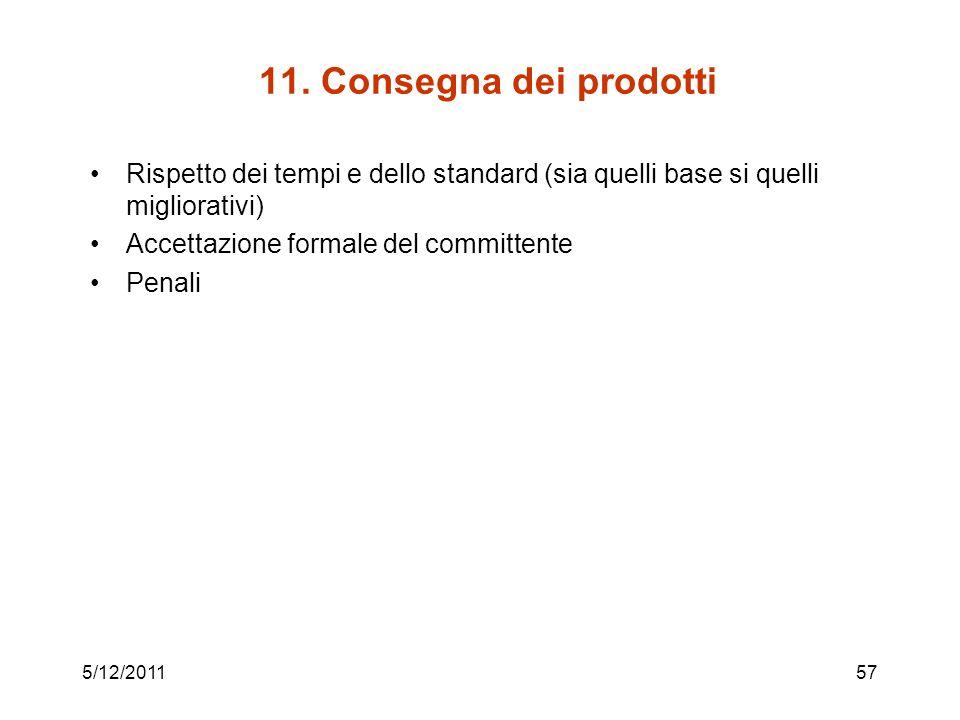 11. Consegna dei prodotti Rispetto dei tempi e dello standard (sia quelli base si quelli migliorativi) Accettazione formale del committente Penali 5/1