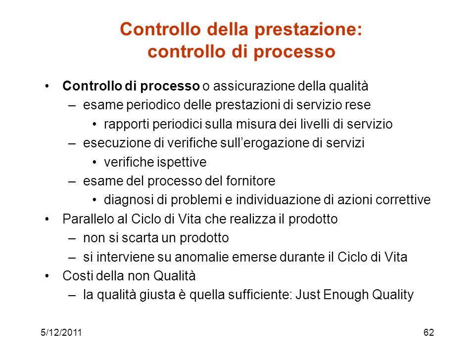 5/12/201162 Controllo della prestazione: controllo di processo Controllo di processo o assicurazione della qualità –esame periodico delle prestazioni