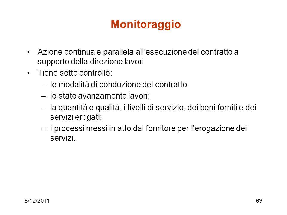 5/12/201163 Monitoraggio Azione continua e parallela allesecuzione del contratto a supporto della direzione lavori Tiene sotto controllo: –le modalità
